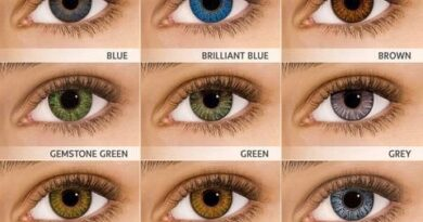 The All-Rounder Coloured Contact Lenses Australia